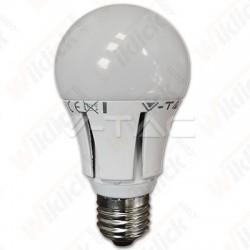 LED Bulb - 20W E27 A80 Big...